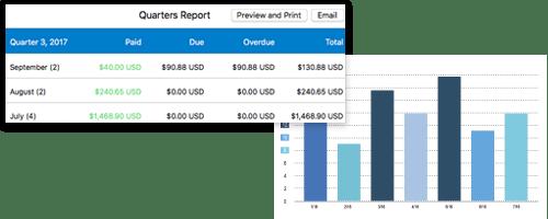 Moon Invoice - Quartes Report
